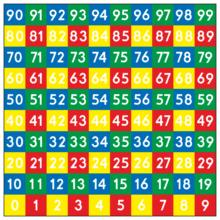#74 Tablica numeryczna 0-99