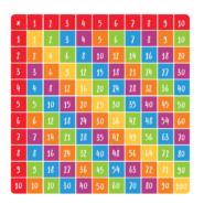 gra tabliczka mnożenia